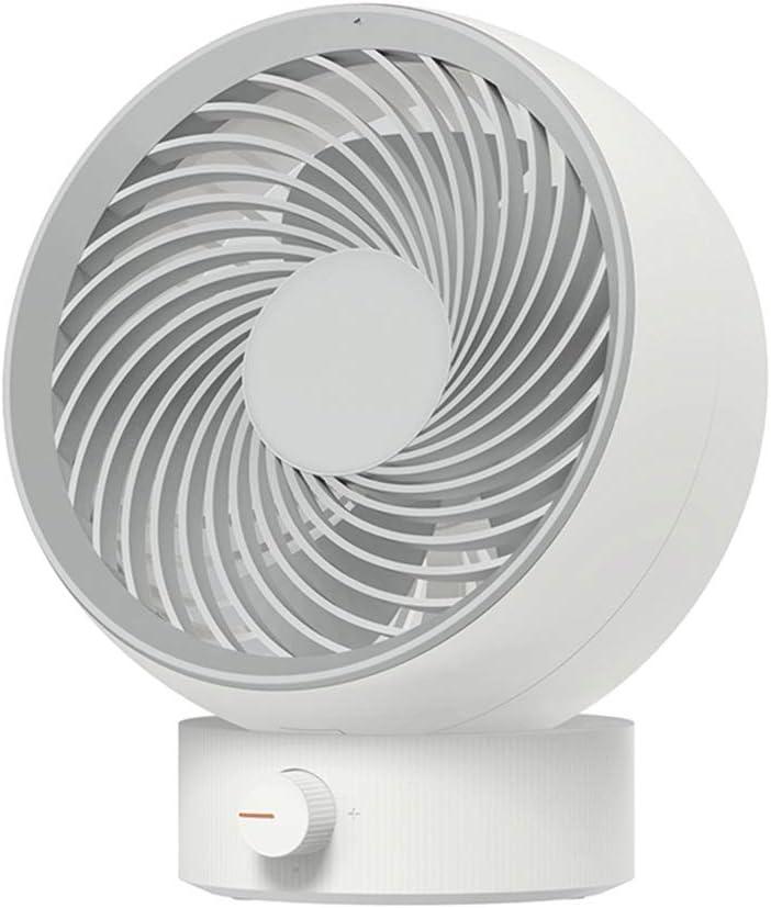 DS Ventilador de escritorio Ventilador USB silencioso Viento fuerte Ventilador de enfriamiento Aire en circulación con cabezal ajustable, Ventilador de escritorio de tamaño mini para oficina al aire l: Amazon.es: Hogar
