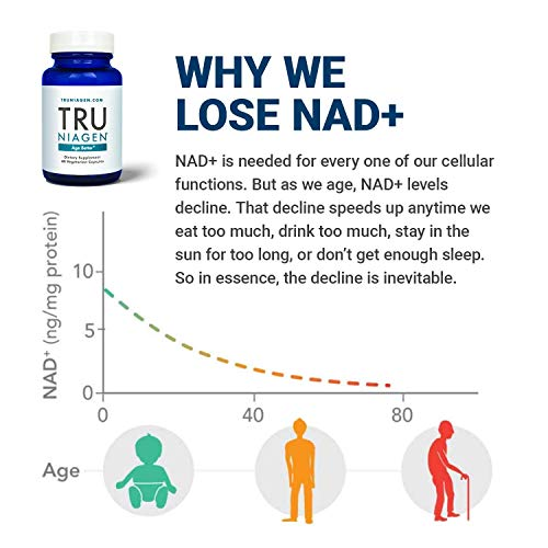 TRU NIAGEN® (Nicotinamide Riboside) | Increased 300 mg/Serving (2 Vegan Capsules) | Advanced NAD+ Booster for Next-Level Cellular Repair & Increased Energy | Vitamin B3 (NR) by TRU NIAGEN (Image #1)