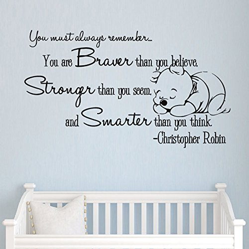Christopher Robin Wall Decals You Must Always Remember Quotes Winnie The Pooh Bedroom Nursery Kids Decal Sticker Home Decor Did You Ever Stop Quote Art Mural Playroom SM160