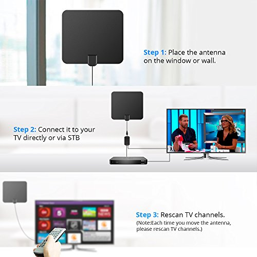 Updated 2018 Version TV Antenna Indoor Digital HDTV Antenna Amplified 75 Mile Range 4K HD VHF UHF Freeview for Life Local Channels Broadcast for All Types of Home Smart Television Never Pay Fees TV Antennas