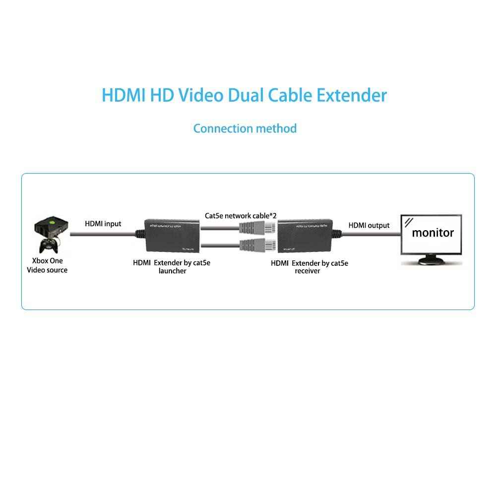 Huacam Slh 23 Hdmi Extender Repeater Over Cat6 Cat5e 98 Feet Wiring Diagram Fixed 10 Inch 30m Computers Accessories