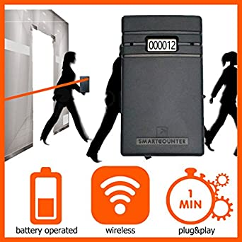 Display people visitor counter wireless non directional. Door traffic counter for retail.  sc 1 st  Amazon.com & Amazon.com: Display people visitor counter wireless non ...