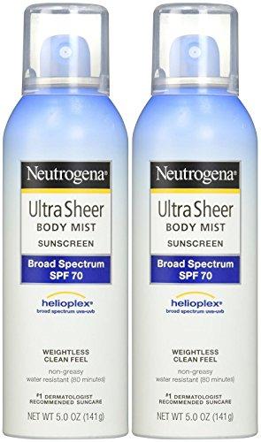 Neutrogena Ultra Sheer Body Sunscreen