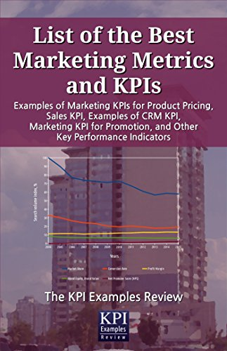kpi sales by product