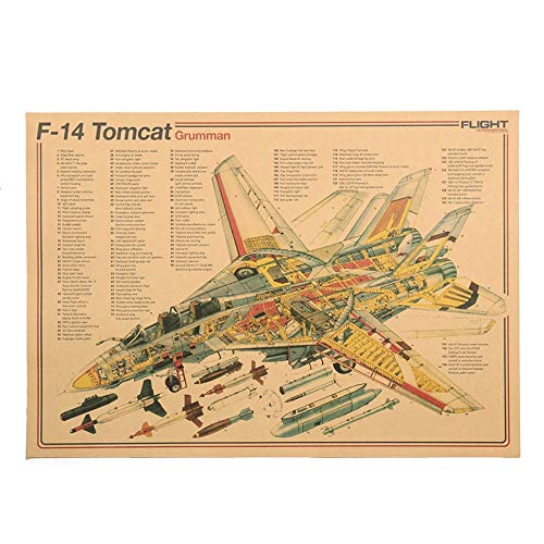 Deco Space Vintage Retro Kraft Paper Poster - Aircraft F-14 Tomcat - Creative Unframed Indoor Art Wall Decoration 51 x 35 cm / 20 x 13.8 - Tomcat F-14 Wall