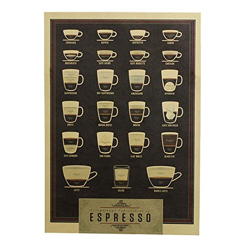 Haihuic Cartel Antiguo de Estilo Antiguo Imprimir Papel Kraft Vintage Arte de la Pared para la decoración casera Café Retro...