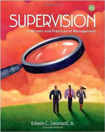 Концепции и практики управления