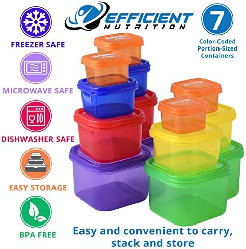 21 Day LABELED Efficient Nutrition Portion Control Containers Kit (14-Piece) + COMPLETE GUIDE + 21 DAY PLANNER eBOOK + RECIPE eBOOK, BPA FREE Color Coded Meal Prep System for Diet and Weight Loss 4