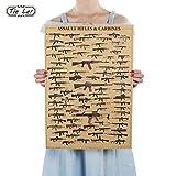 CASA SHOP World Famous Gun Posters Military Fans Vintage Poster