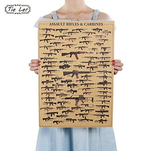 CASA SHOP World Famous Gun Posters Military Fans Vintage - Anthropologie Glasses Reading