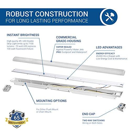 Hyperikon LED Vapor Proof Fixture 70W (150W Eq),7200Lm, 5000K (Crystal White Glow), UL & DLC 4.2, Clear Cover, Waterproof,IP65, 120-277v, Garage Lighting, Car Wash, Warehouse, Walk in Freezer, 1-Pack by Hyperikon (Image #4)