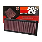K&N 33-2181 High Performance Replacement Air Filter