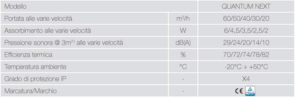 diam/ètre 150 super silencieuse Unit/é de VMC d/écentralis/ée /à flux altern/é avec r/écup/ération de chaleur Quantum Next Aerauliqa avec t/él/écommande multifonction 003015