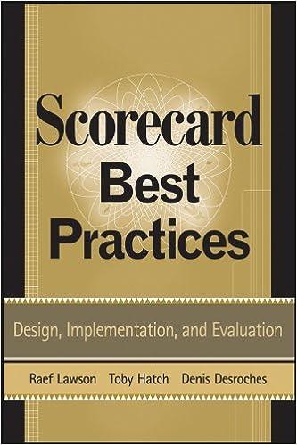 Scorecard Best Practices: Design, Implementation, and Evaluation