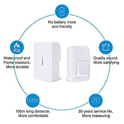 Sungao Self-powered Wireless Doorbell Portable Waterproof Doorbells Kit Kinetic for both Transmitter and Receiver 38 Ring Tunes White