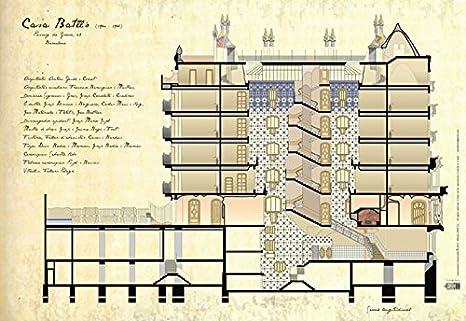 Gaudi Casa Batllo, joya del modernismo en Barcelona (68x48cm ...