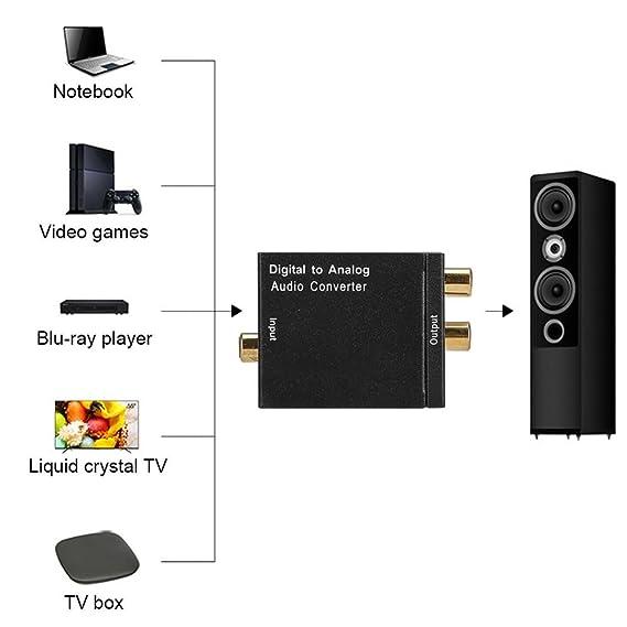 Zerone Digital Analog Corriente, TOSLINK Digital Audio Coaxial a Analógico L/R Audio Stereo Adapter: Amazon.es: Electrónica