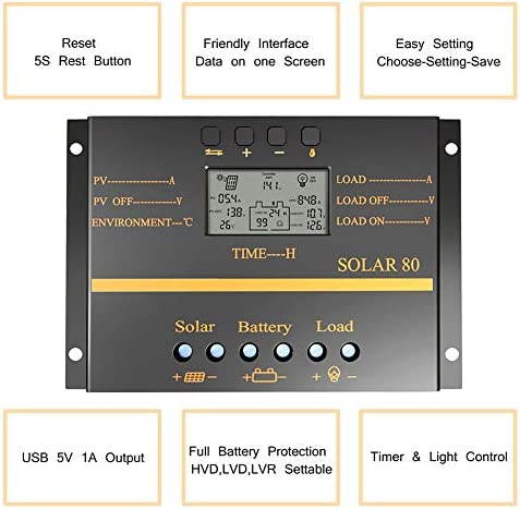 PSOIHGTFS 80A Solar Panel Laderegler 12V 24V Auto LCD USB Solar-Ladegerät High Efficiency Solar80 PWM-Regler