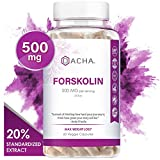 Best Diet Pills For Women - DACHA Forskolin for Weight Loss Max Strength Review