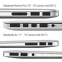 kwmobile Anti-dust protection set for Apple MacBook Pro 13\