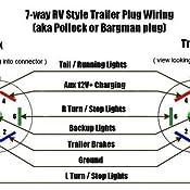 Amazon.com: Conntek ROJ Black 7 Way Plug Inline Trailer Cord: Sports ...