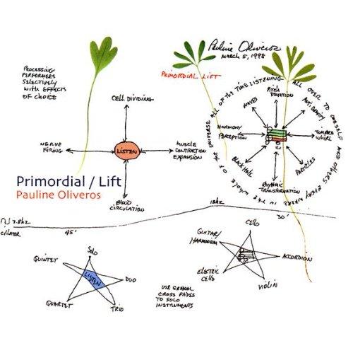 Primordial Lift (Vocal Modulator compare prices)