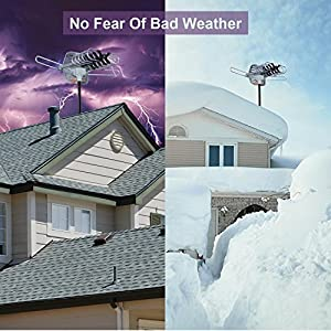 Outdoor HD TV Antenna, OHAYO 150 Miles Range HD Antenna with 360°Rotation in Infrared Control 33ft Detachable Cable Rooftop Digital Antenna