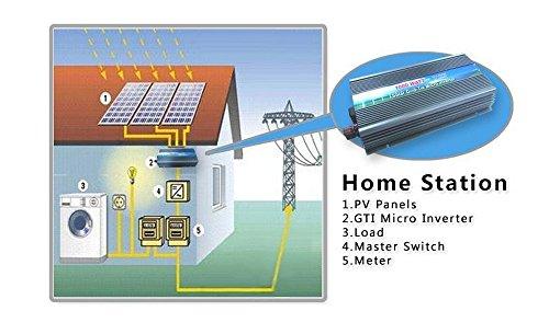 Blue color 600W grid tie solar inverter 10.8-30VDC pure sine wave power inverter by Unknown (Image #3)