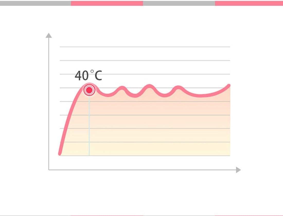 HXD Cinturón Menstrual, Las niñas Usan útero cálido Menstrual ...