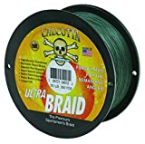 Calcutta Ultra 300 Yards Braid Line (80-Pounds, Green) Review
