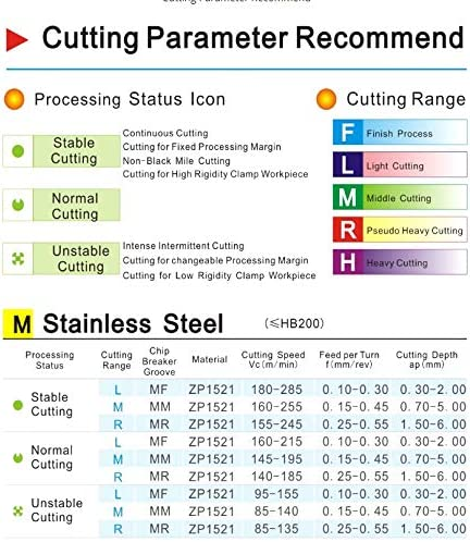 MOUNTAIN MEN SNMG120408 MA ZM30 Turning CNC Cutting Tools Tungsten Carbide Inserts for Stainless Steel Processing