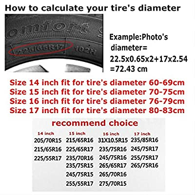 Jackmen Spare Tire Cover American Flag Polyester Universal Sunscreen Corrosion Protection Wheel Covers for Jeep Trailer RV SUV Truck and Many Vehicles (14