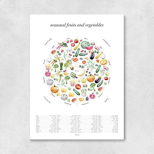 Seasonal Fruits & Vegetables Art Print - 16 x 20 (Seasonal Fruits)