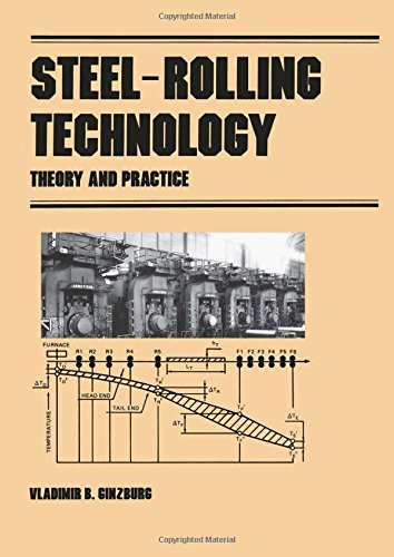 Pdf download free steel rolling technology theory and practice pdf download free steel rolling technology theory and practice manufacturing engineering and materials processing best seller ginzburg full online fandeluxe Images