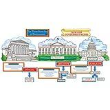 Scholastic del Profesor amigo Nuestro Gobierno en el trabajo. Bulletin Board (tf8008)