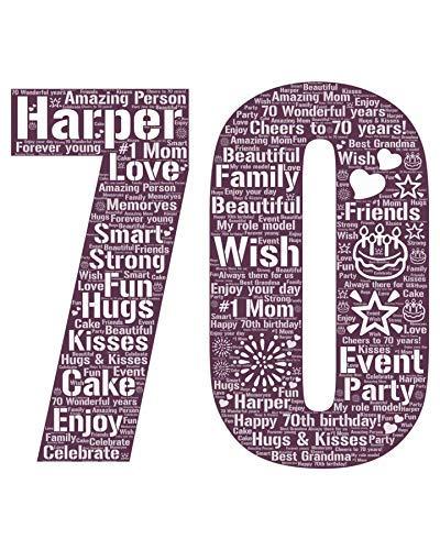 Personalized 70th Birthday, Custom 40th Birthday, Personalize 50th Birthday Word Art Print, Milestone Birthday Print, Gift for Dad, Mom, Grandpa, Grandma…