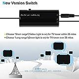 TV Antenna,2021 Newest Indoor Amplified HD Digital