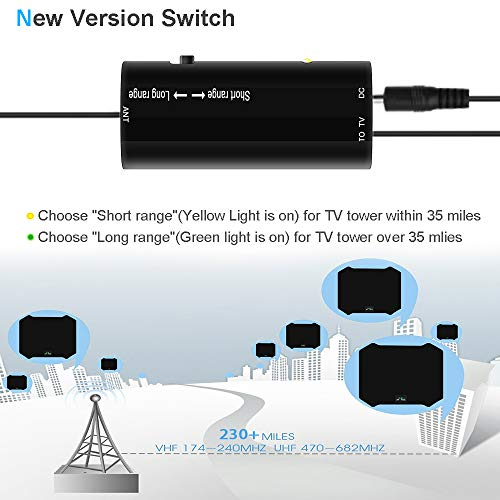 TV Antenna,2021 Newest Indoor Amplified HD Digital TV Antenna Long 230+ Miles Range Amplifier Signal Booster Support 4K 1080p Fire tv Stick and All Old TV - 17ft Coax Cable HDTV Antenna for Channels