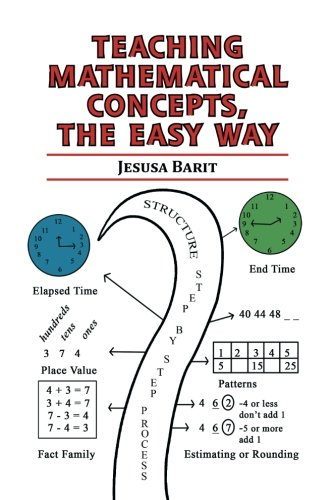 Teaching Mathematical Concepts, The Easy Way: Jesusa Barit ...