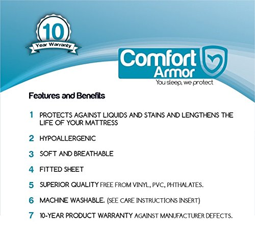 Comfort Armor Mattress Protector Full Size Waterproof