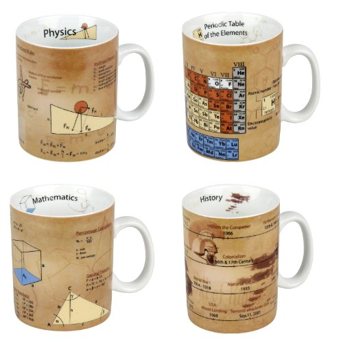 Physics-Math-Chemistry-History Mugs Set
