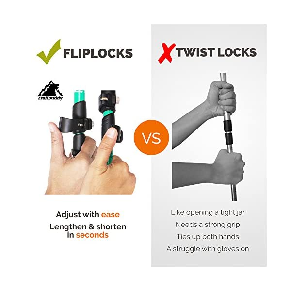 Flip-Lock-Cork-Grip