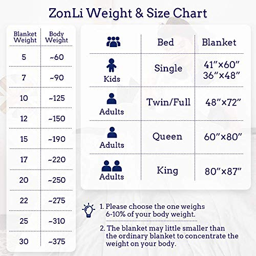 ZonLi Adults Weighted Blanket - 20 Pounds