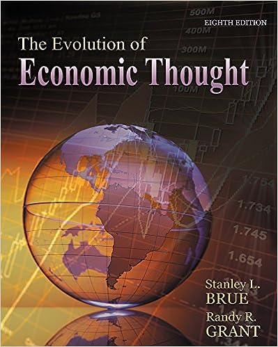 The Evolution of Economic Thought  9781111823689  Economics Books ... 7f3cf30b84f