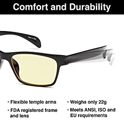GAMMA RAY 003 Computer Readers Reading Glasses in Ergonomic Memory Flex Frame w UV Protection, Anti Blue Rays, Anti Glare and Scratch Resistant Lens in 53-16-140 Size with Optional Magnification +0.00