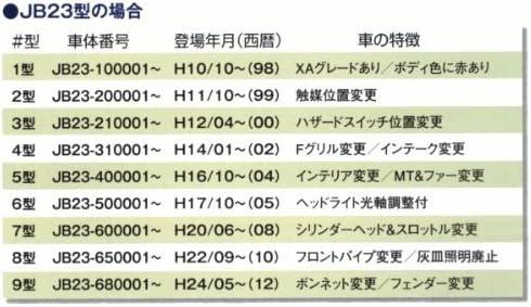 """【RV4WILDGOOSE:TT-H2000】牽引パーツ:カプラーセット (2""""ボール用2""""幅)画像はイメージです"""