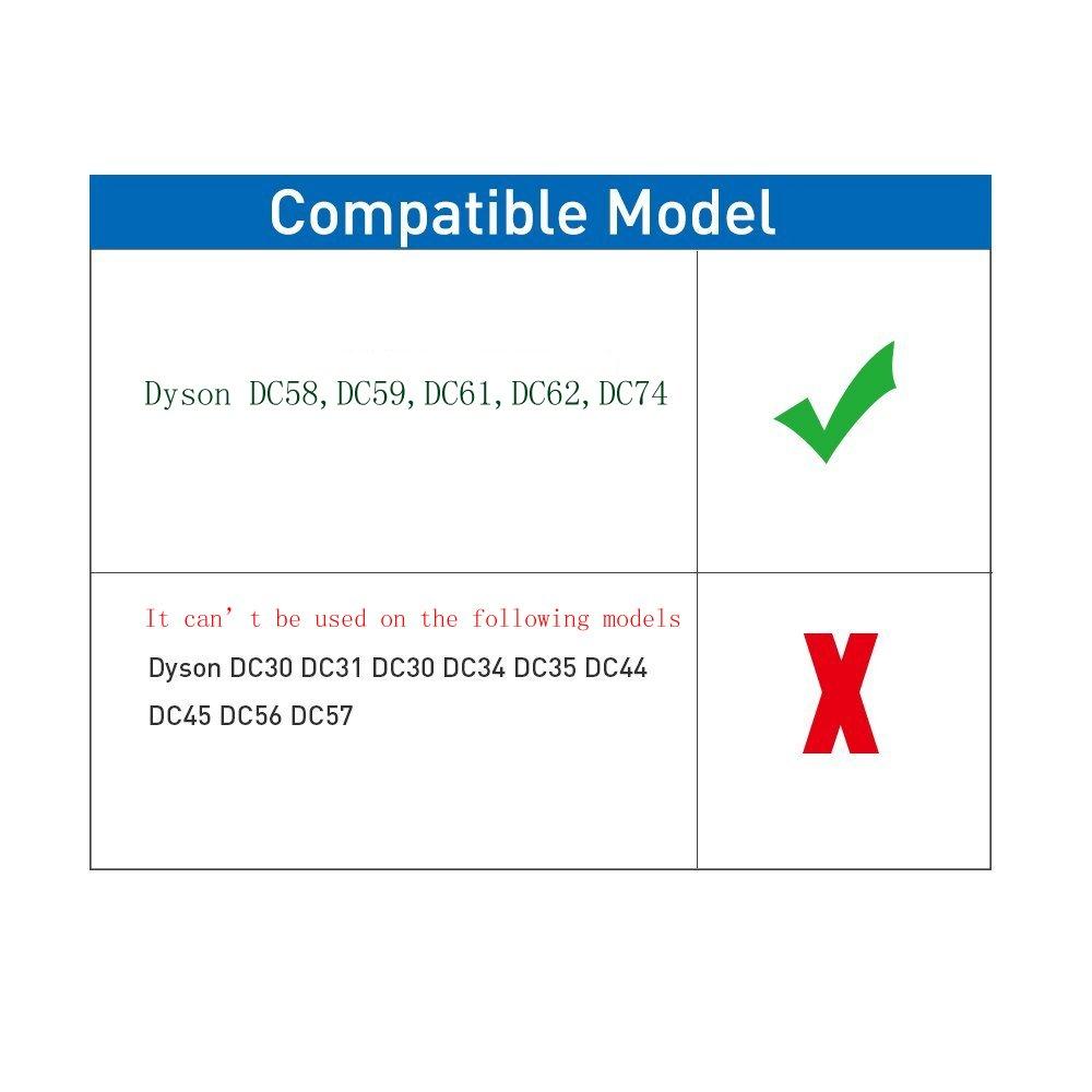 Amazon.com: 26,1 V adaptador de CA cargador para Dyson v6 V7 ...