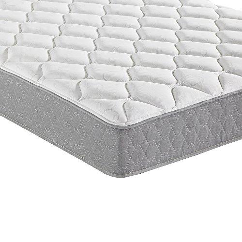 Sleep Inc. 12-Inch Complete Comfort 600 Plush Mattress, Full