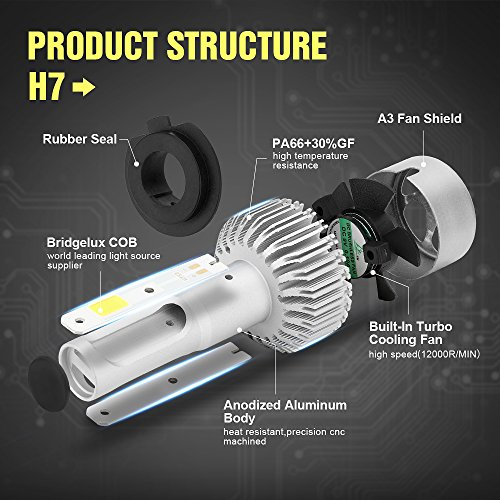 led kit voiture headlight intetech s2 conversion phare led ampoules h7 kit cob chips 60 w 6400lm. Black Bedroom Furniture Sets. Home Design Ideas