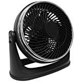 LavoHome #1 Ultra High Velocity 90 Degree Tilting Air Circulator Turbo 9'' Fan Wall Mountable